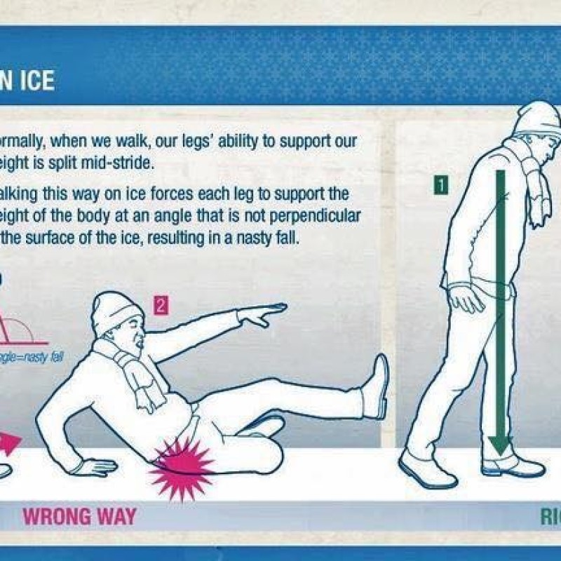 7 ways to prevent slip and falls image